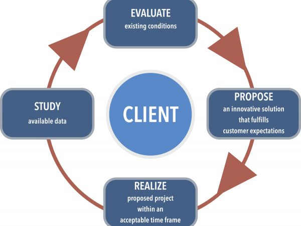 client english